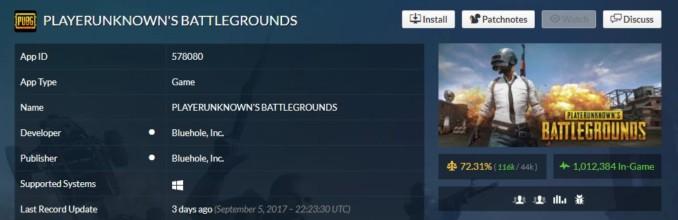 [Akt. 15.09] Milion graczy jednocześnie gra właśnie w PUBG! Z tej okazji – przegląd ofert!