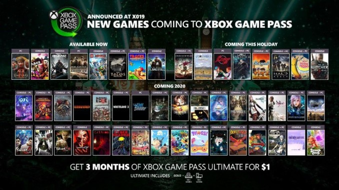 Ponad 50 nowych gier trafi do Xbox Game Pass i Xbox Game Pass na PC w 2019 i 2020 roku
