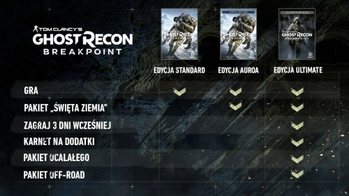 Promocja na Ghost Recon Breakpoint Auroa i Ultimate