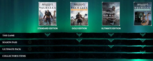 Promocja na Assassin's Creed Valhalla Collector's Edition