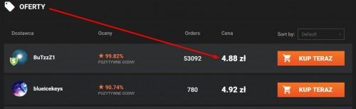 Promocja na Warhammer 40,000: Sanctus Reach