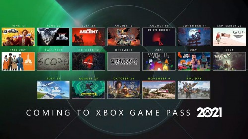 Gry Xbox Game Pass 2021